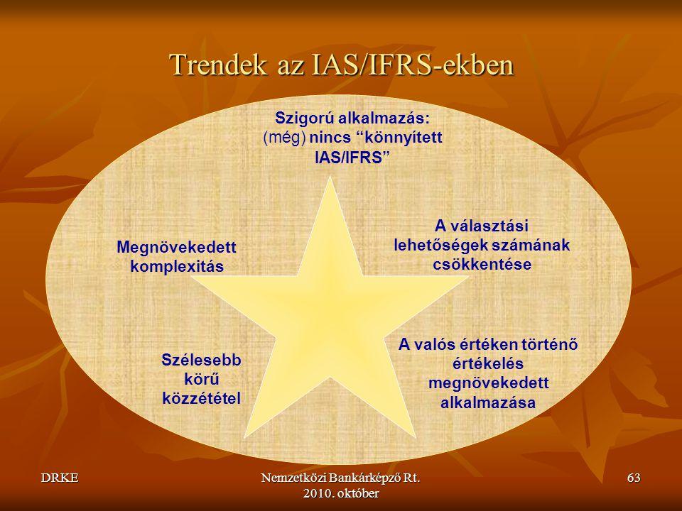 Trendek az IAS/IFRS-ekben