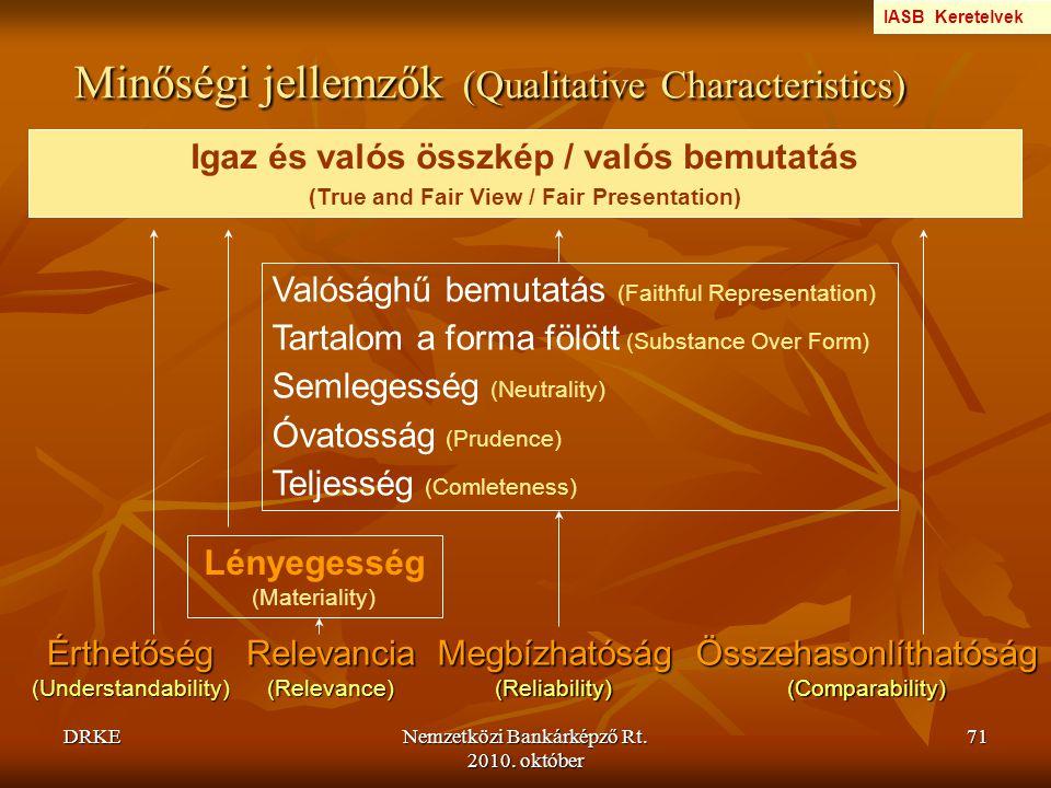 Minőségi jellemzők (Qualitative Characteristics)