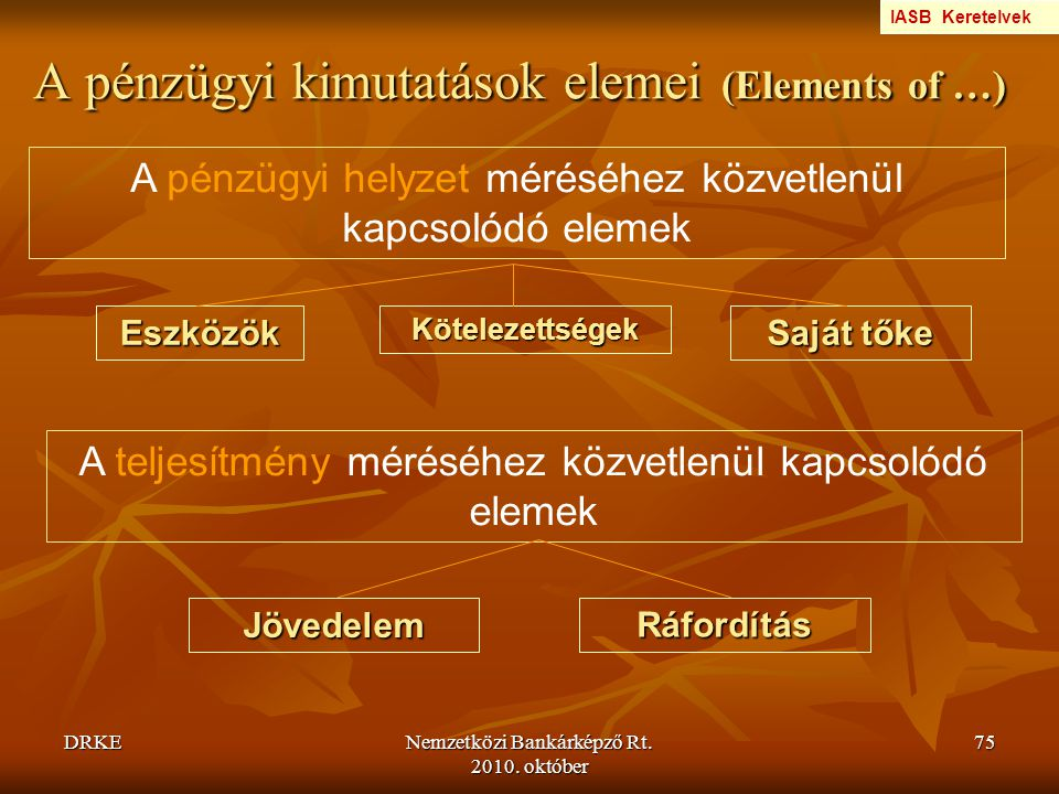 A pénzügyi kimutatások elemei (Elements of …)