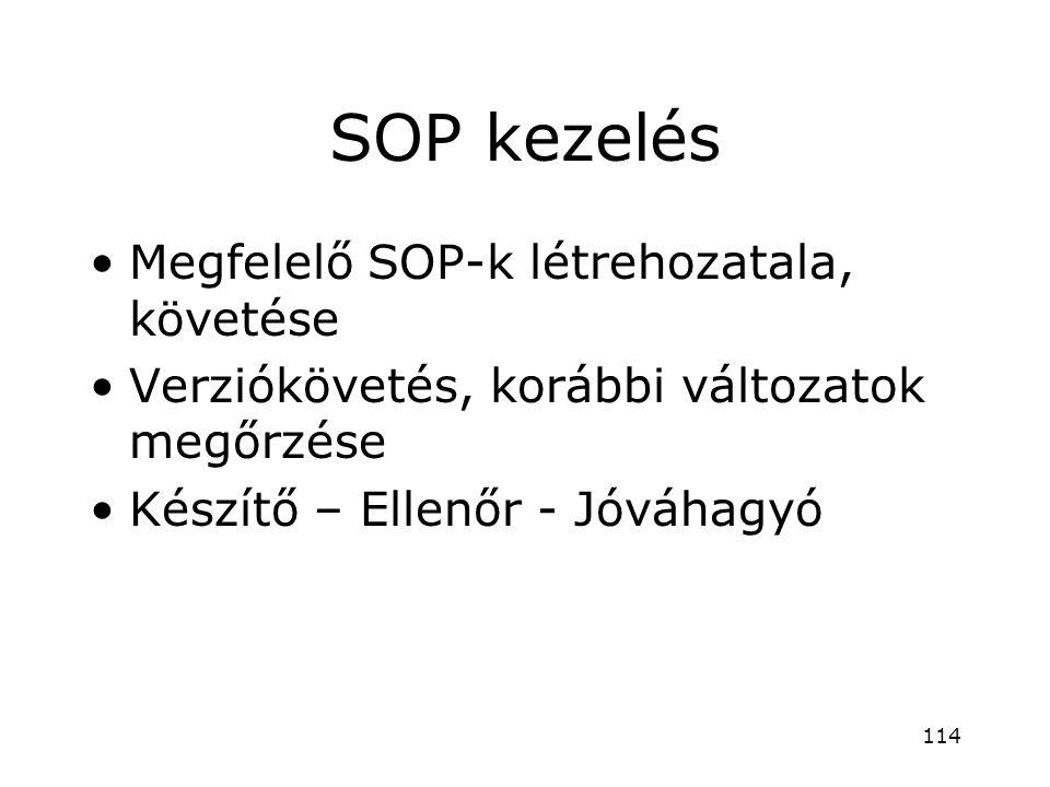 SOP kezelés Megfelelő SOP-k létrehozatala, követése
