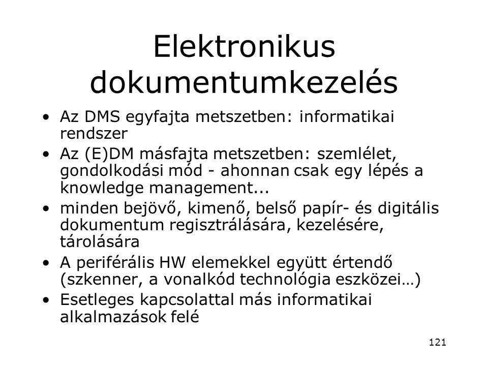 Elektronikus dokumentumkezelés