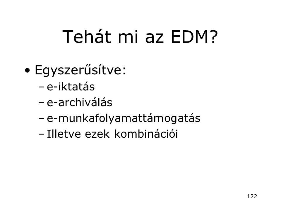 Tehát mi az EDM Egyszerűsítve: e-iktatás e-archiválás
