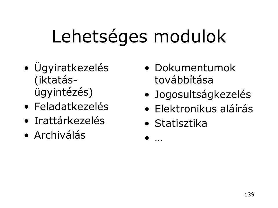 Lehetséges modulok Ügyiratkezelés (iktatás-ügyintézés) Feladatkezelés