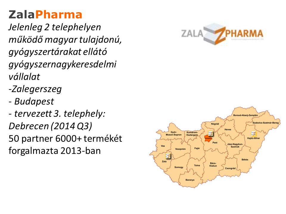 ZalaPharma Jelenleg 2 telephelyen működő magyar tulajdonú, gyógyszertárakat ellátó gyógyszernagykeresdelmi vállalat.