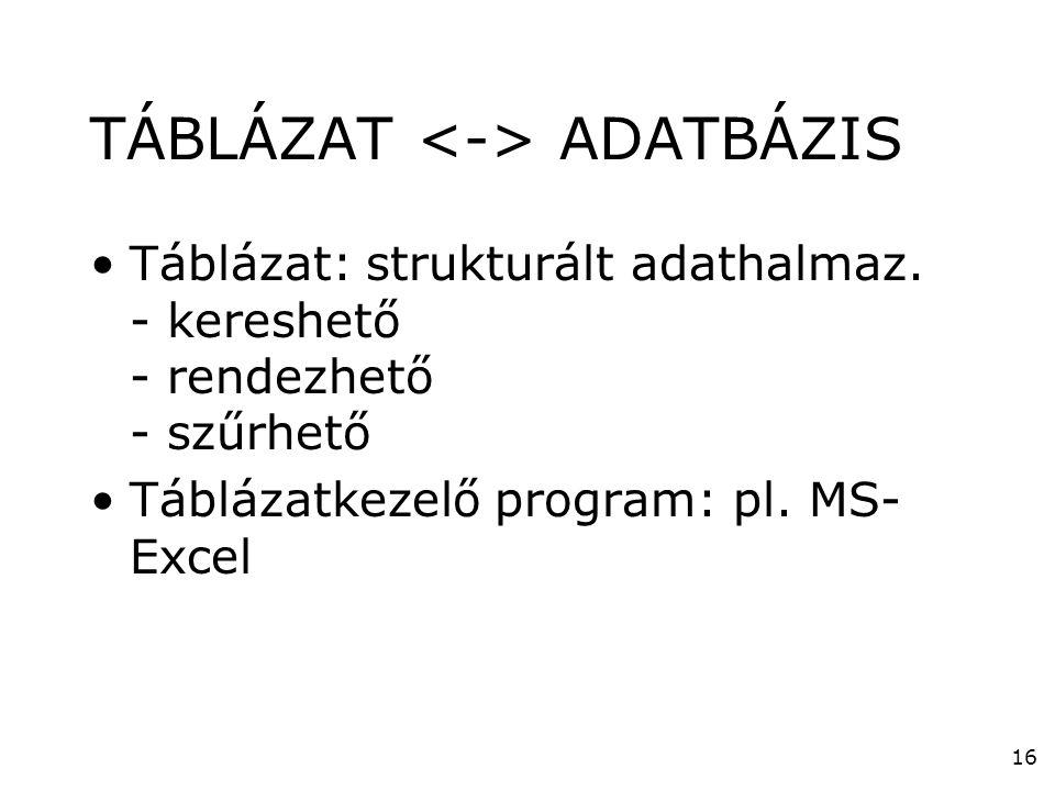 TÁBLÁZAT <-> ADATBÁZIS