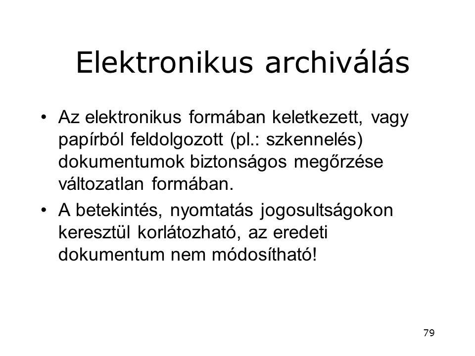Elektronikus archiválás