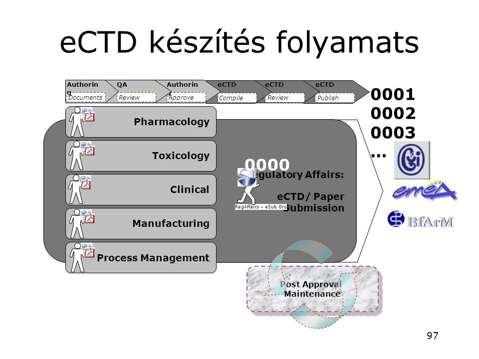eCTD készítés folyamats