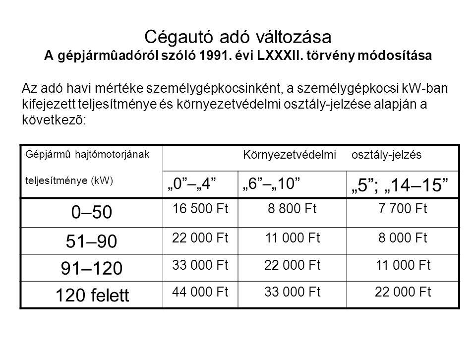 Cégautó adó változása A gépjármûadóról szóló 1991. évi LXXXII