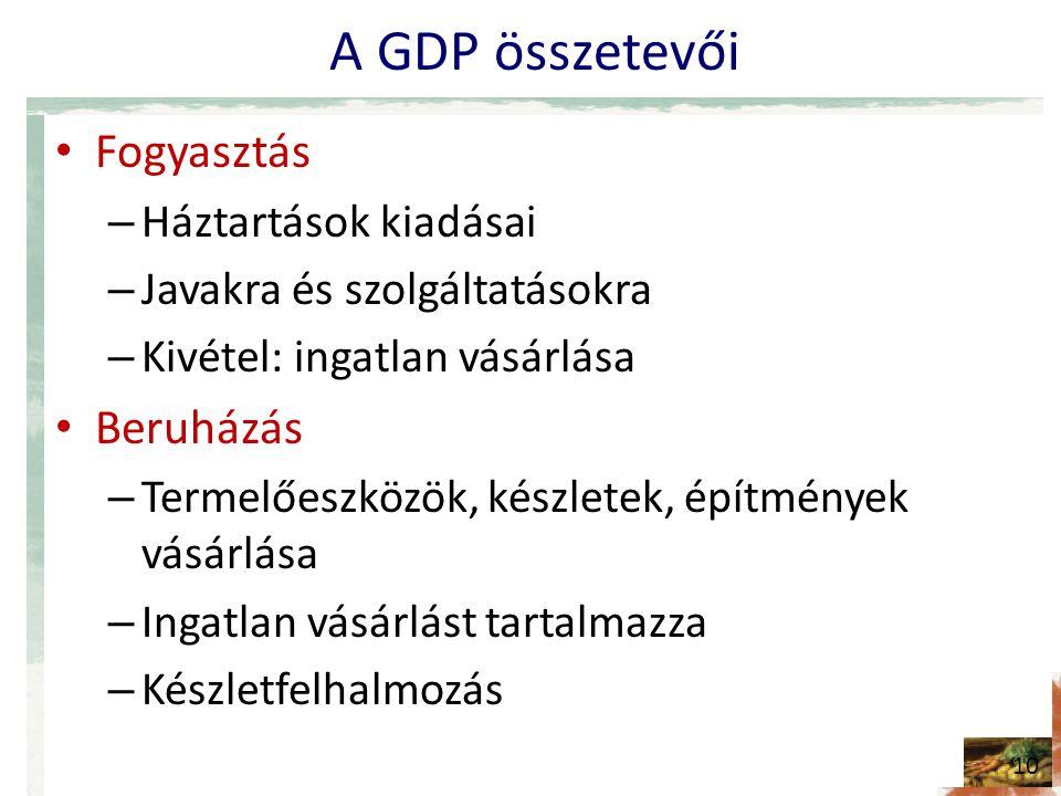 A GDP összetevői Fogyasztás Beruházás Háztartások kiadásai