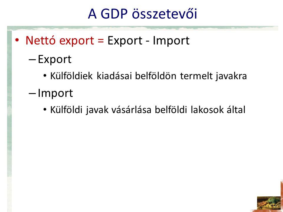 A GDP összetevői Nettó export = Export - Import Export Import