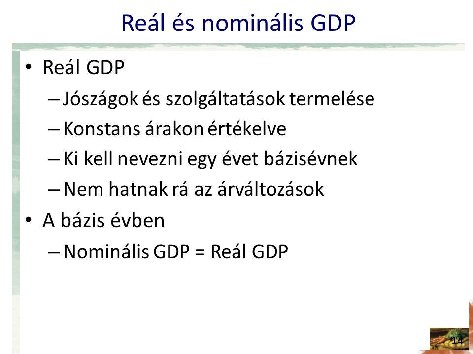 Reál és nominális GDP Reál GDP A bázis évben