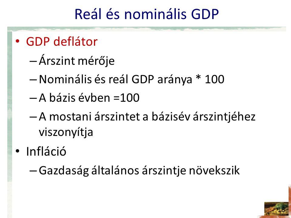 Reál és nominális GDP GDP deflátor Infláció Árszint mérője