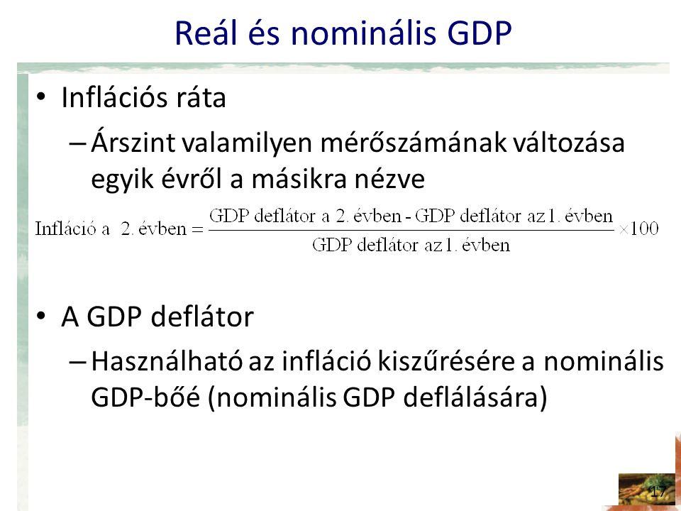 Reál és nominális GDP Inflációs ráta A GDP deflátor