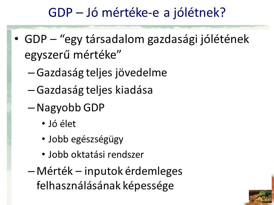 GDP – Jó mértéke-e a jólétnek