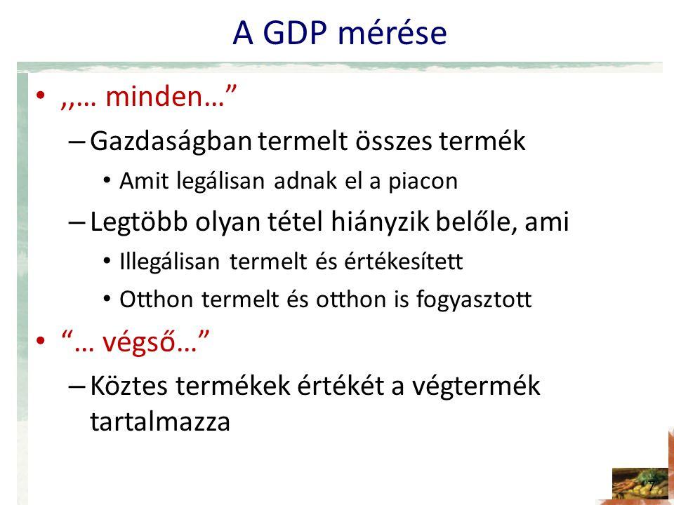 A GDP mérése ,,… minden… … végső… Gazdaságban termelt összes termék