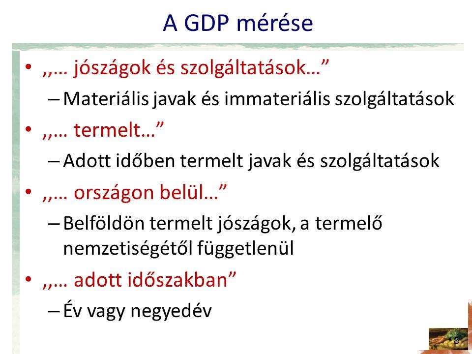 A GDP mérése ,,… jószágok és szolgáltatások… ,,… termelt…
