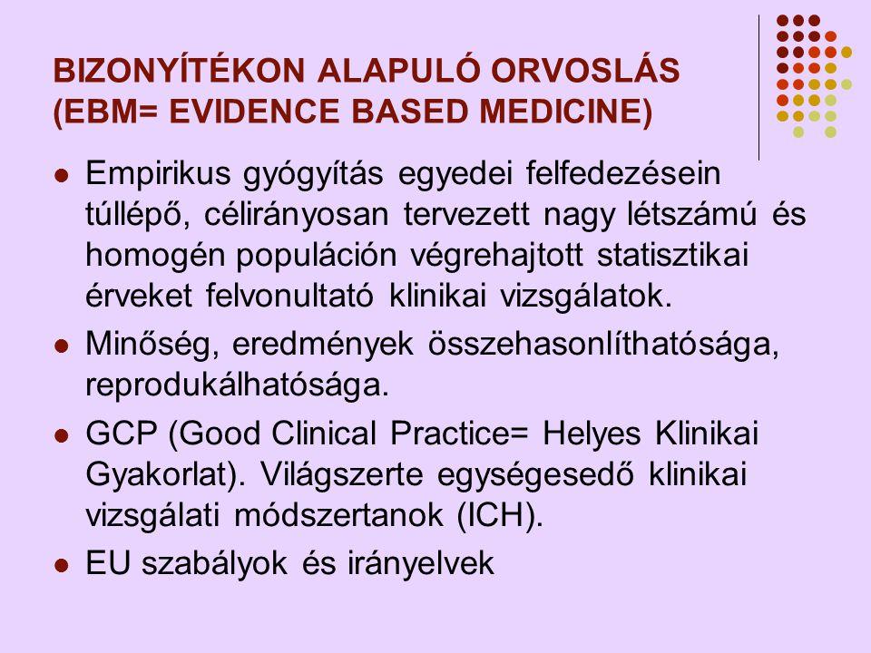 BIZONYÍTÉKON ALAPULÓ ORVOSLÁS (EBM= EVIDENCE BASED MEDICINE)