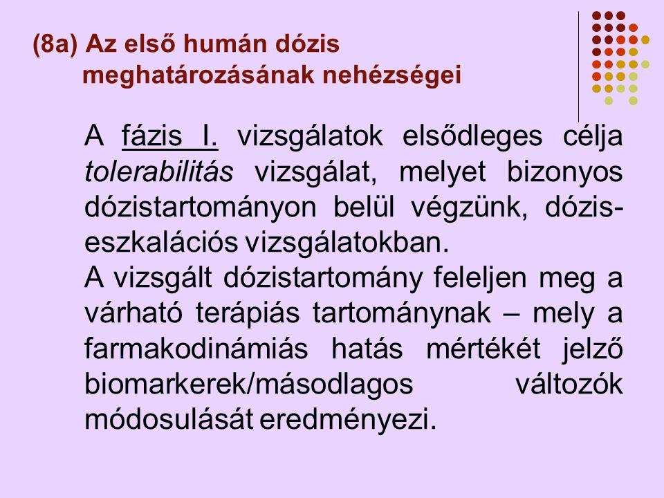(8a) Az első humán dózis meghatározásának nehézségei