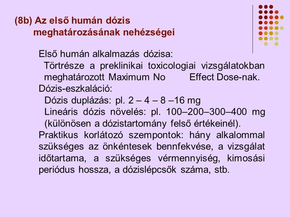 (8b) Az első humán dózis meghatározásának nehézségei