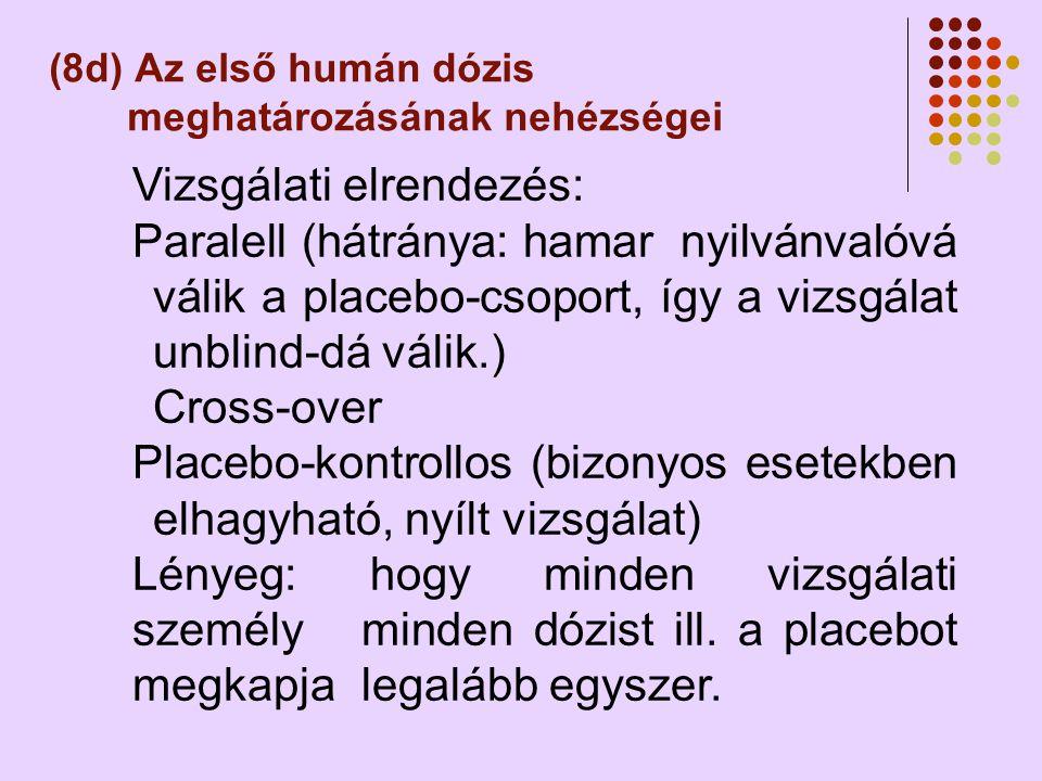 (8d) Az első humán dózis meghatározásának nehézségei