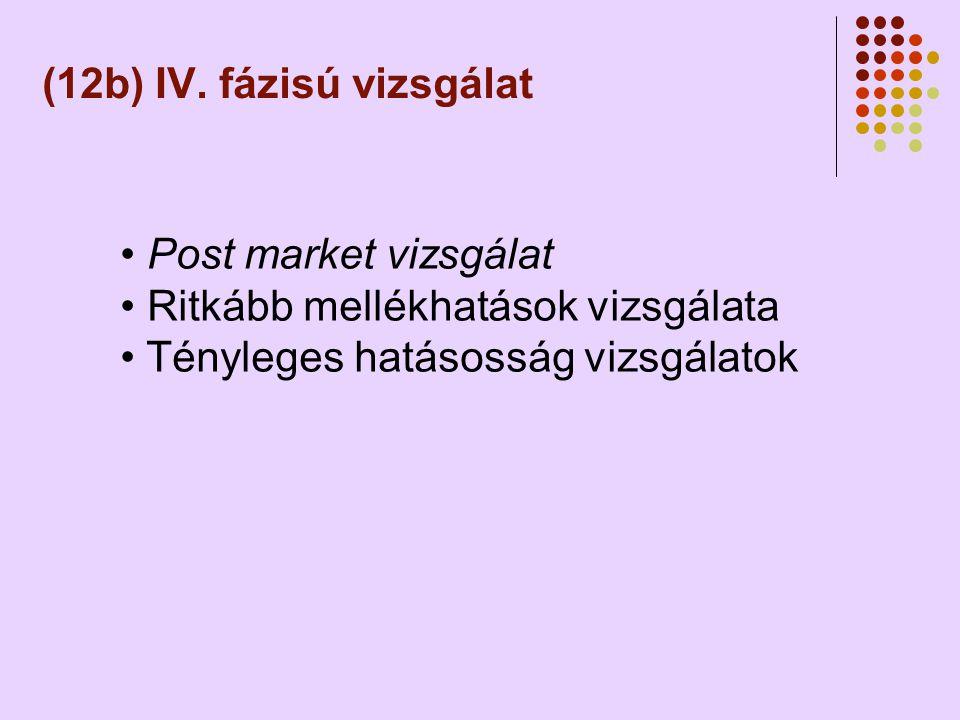 (12b) IV. fázisú vizsgálat