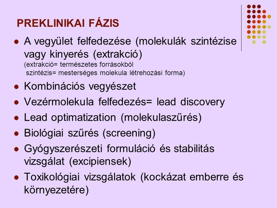 PREKLINIKAI FÁZIS