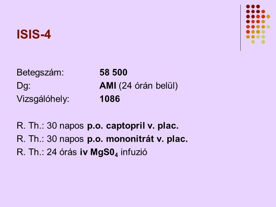 ISIS-4 Betegszám: 58 500 Dg: AMI (24 órán belül) Vizsgálóhely: 1086