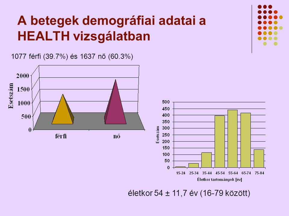 A betegek demográfiai adatai a HEALTH vizsgálatban