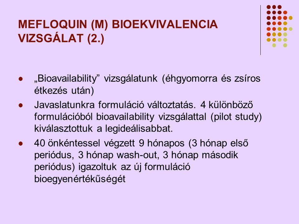 MEFLOQUIN (M) BIOEKVIVALENCIA VIZSGÁLAT (2.)