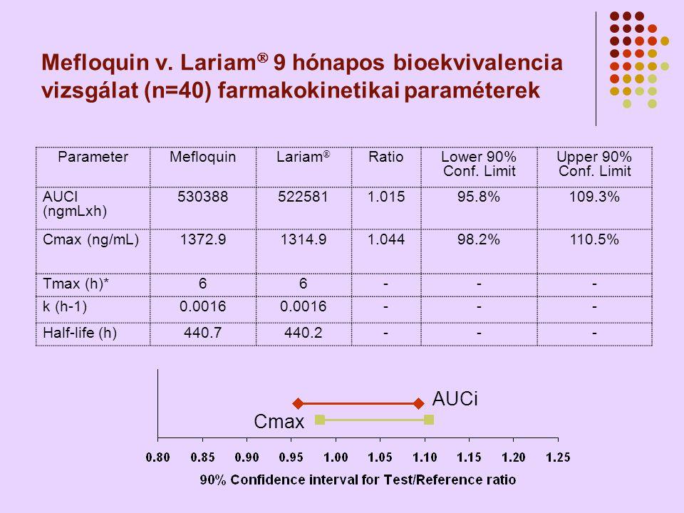 Mefloquin v. Lariam 9 hónapos bioekvivalencia vizsgálat (n=40) farmakokinetikai paraméterek