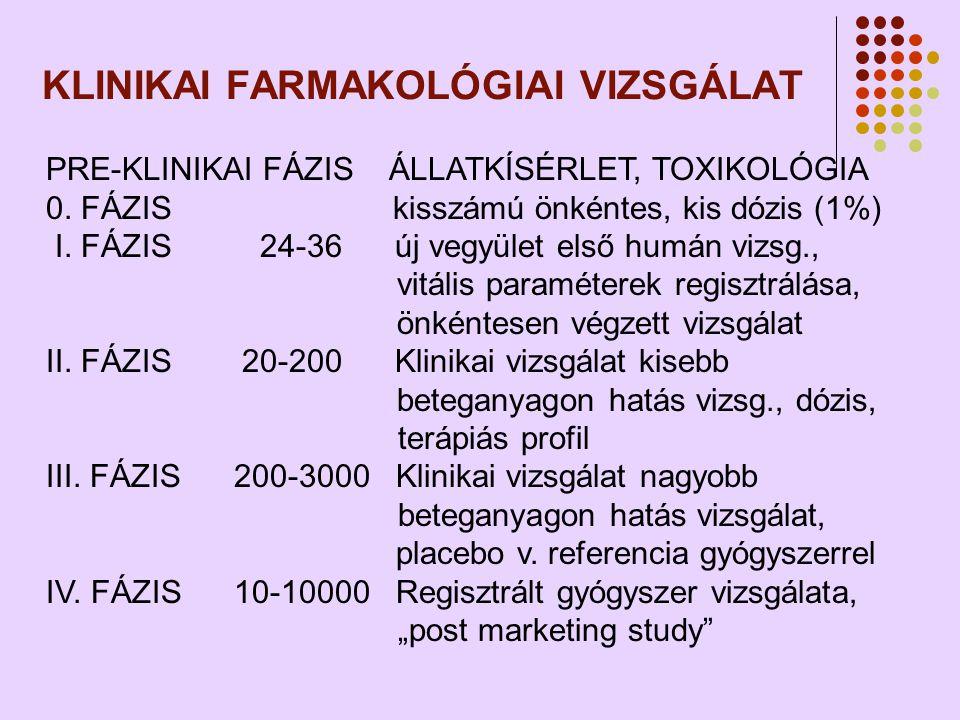 KLINIKAI FARMAKOLÓGIAI VIZSGÁLAT