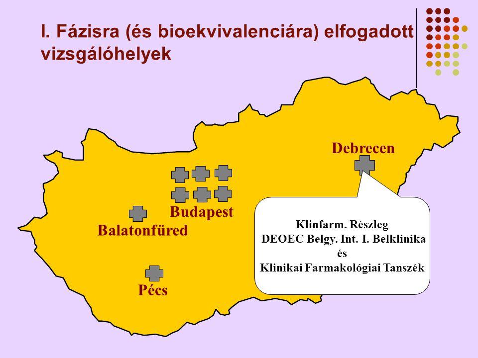 I. Fázisra (és bioekvivalenciára) elfogadott vizsgálóhelyek