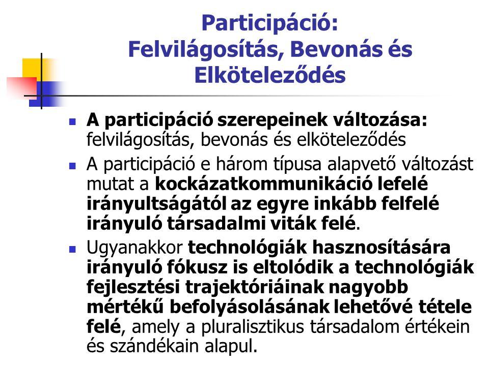 Participáció: Felvilágosítás, Bevonás és Elköteleződés