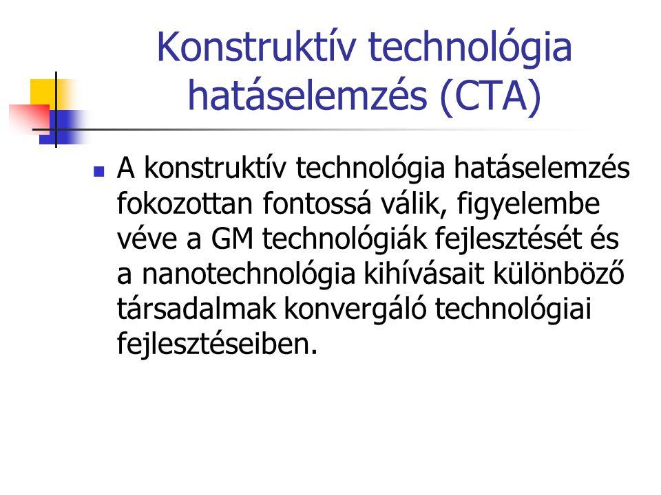 Konstruktív technológia hatáselemzés (CTA)