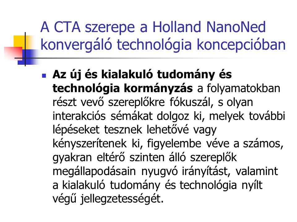 A CTA szerepe a Holland NanoNed konvergáló technológia koncepcióban