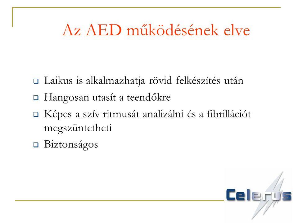 Az AED működésének elve