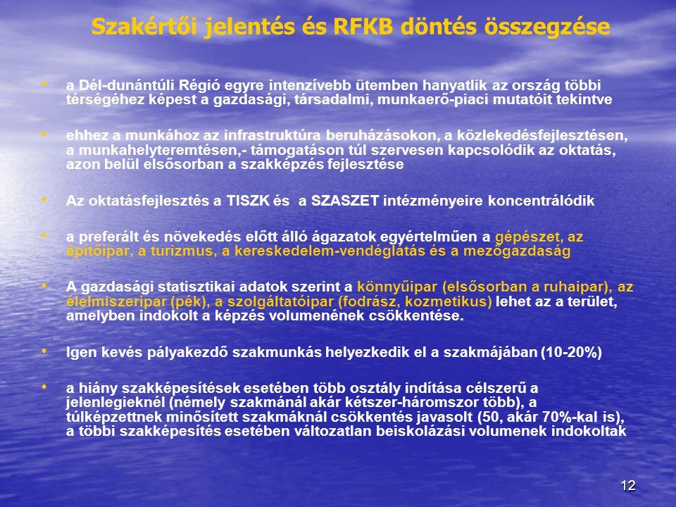 Szakértői jelentés és RFKB döntés összegzése