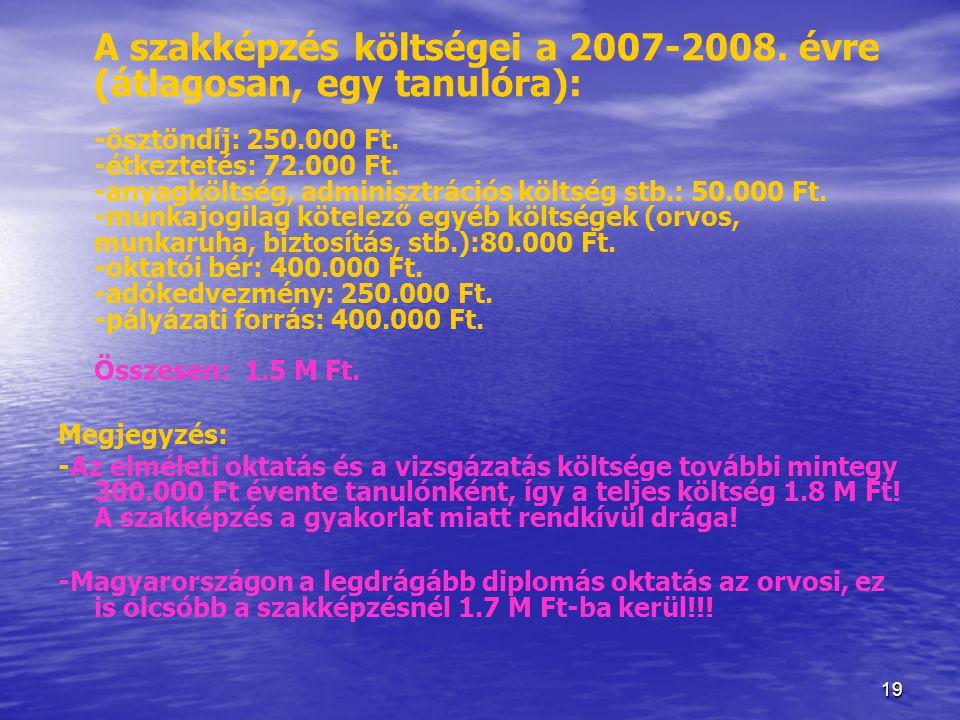 A szakképzés költségei a 2007-2008