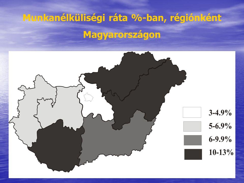 Munkanélküliségi ráta %-ban, régiónként Magyarországon