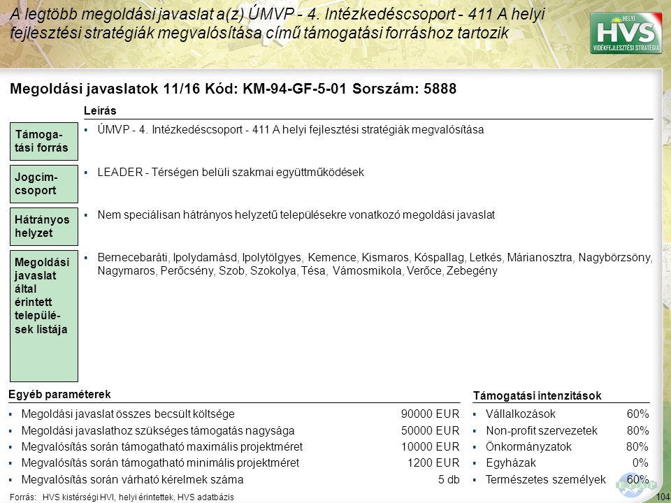 Megoldási javaslatok 12/16 Kód: KM-94-SzF-1-02 Sorszám: 5871