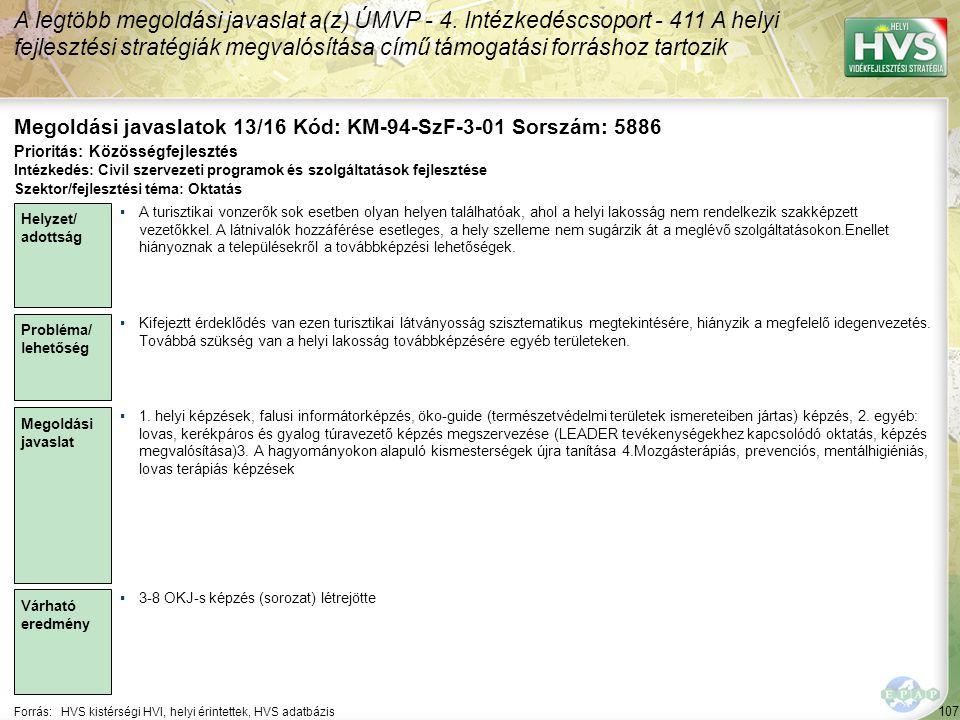 Megoldási javaslatok 13/16 Kód: KM-94-SzF-3-01 Sorszám: 5886