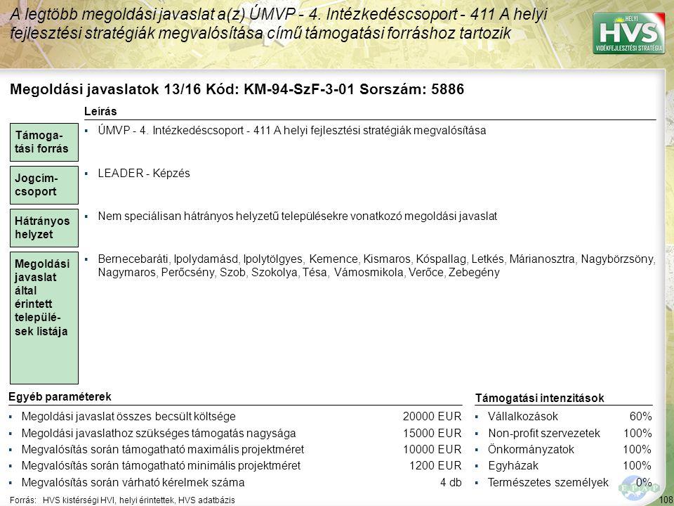 Megoldási javaslatok 14/16 Kód: KM-94-SzF-8-01 Sorszám: 6614