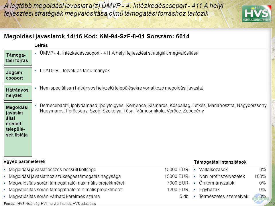 Megoldási javaslatok 15/16 Kód: KM-94-GF-6-01 Sorszám: 5905