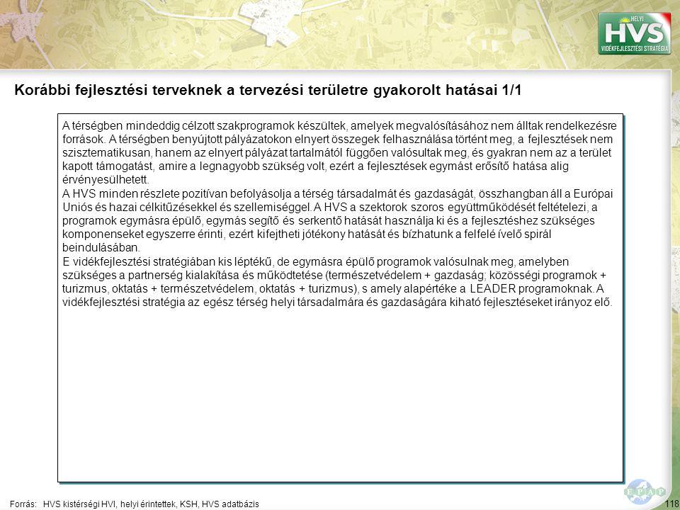 Stratégia-alkotási folyamat lezárta után tervezett LEADER-szerű működés bemutatása 1/1
