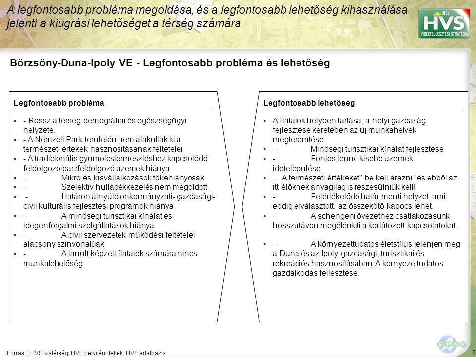 Börzsöny-Duna-Ipoly VE – A stratégia alapvető célja