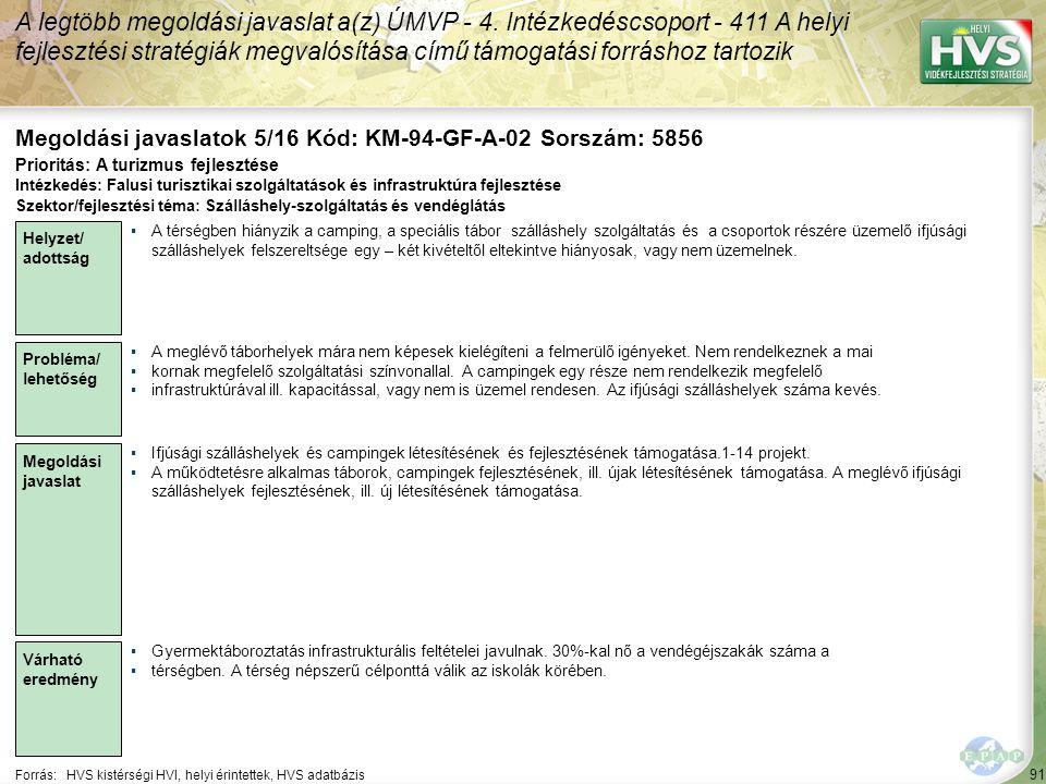 Megoldási javaslatok 5/16 Kód: KM-94-GF-A-02 Sorszám: 5856