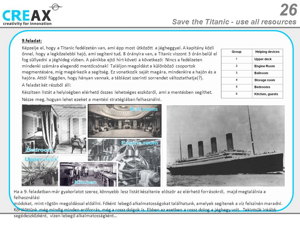 Save the Titanic - use all resources