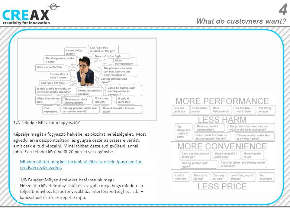 What do customers want 1/A Feladat: Mit akar a fogyasztó