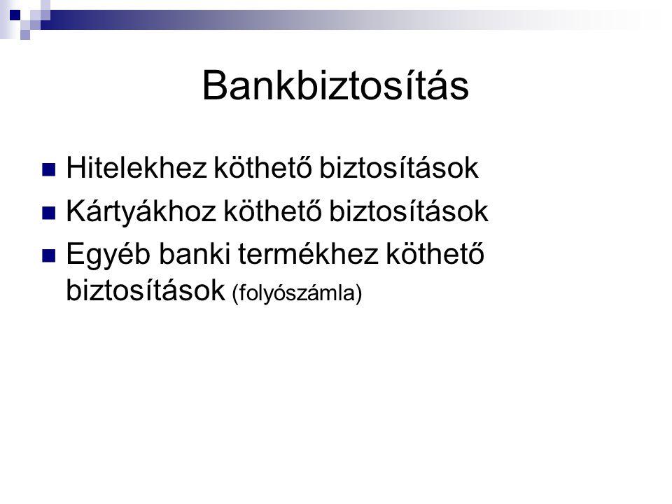 Bankbiztosítás Hitelekhez köthető biztosítások
