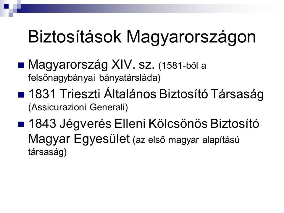 Biztosítások Magyarországon
